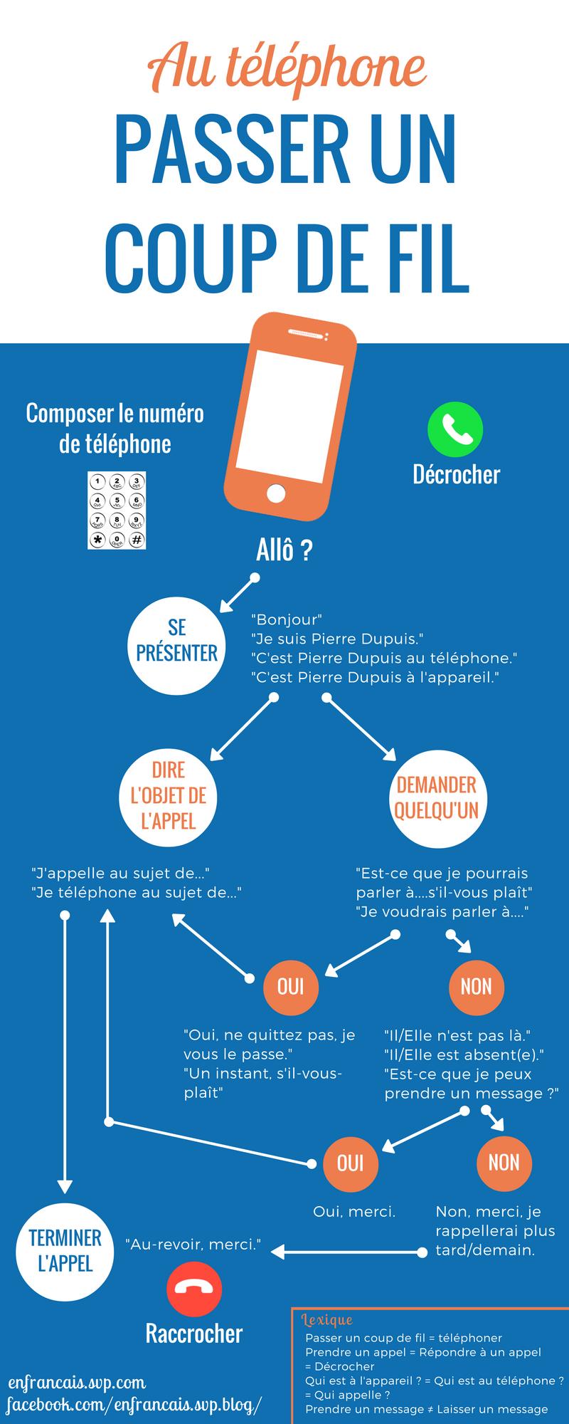 au-telephone